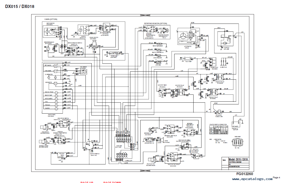 doosan electrical  u0026 hydraulic schematics manual pdf