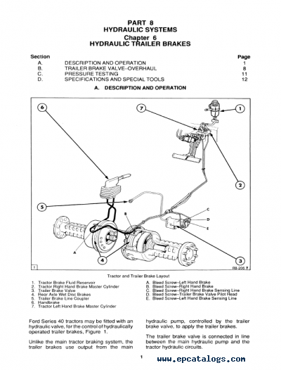 Ford 7740 Wiring Diagram