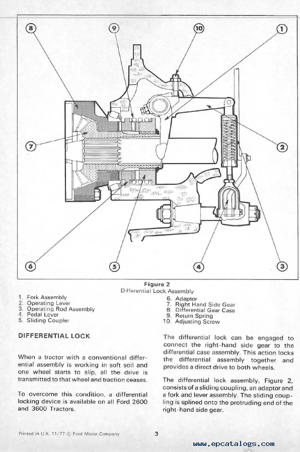 New Holland Ford Tractor Repair Manual Volume 1 and Volume 2 PDF