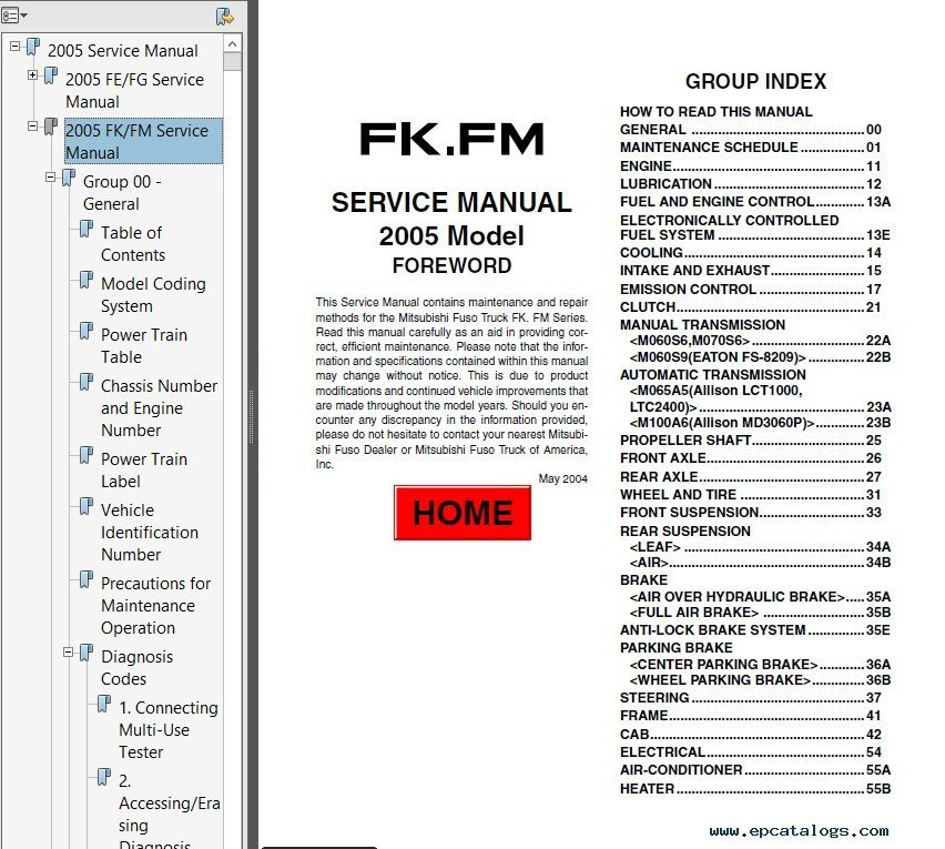 Mitsubishi Fuso 2005 Service Manual PDF