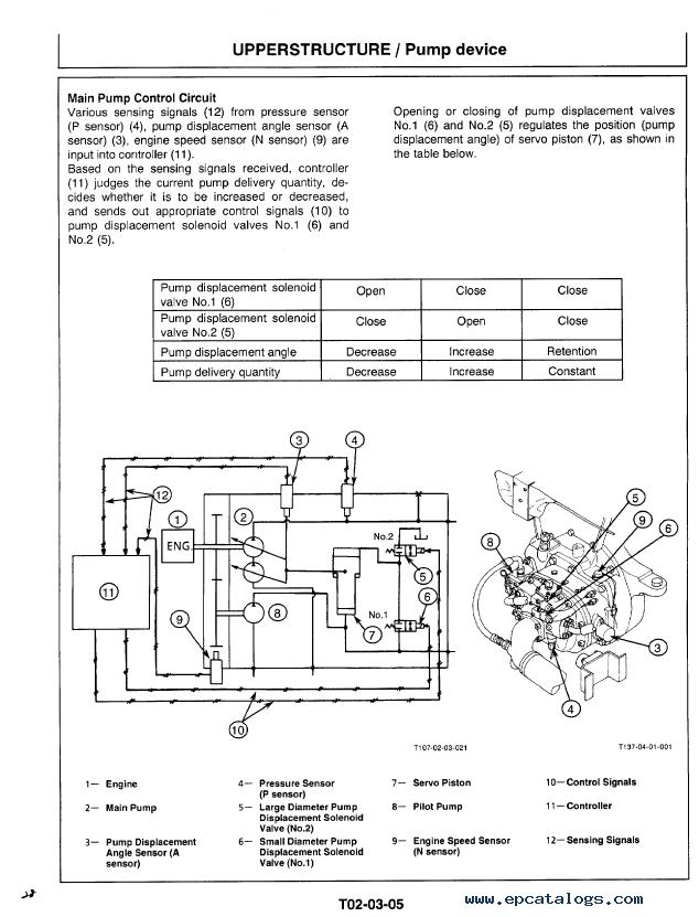 Hitachi Ex Excavator Technical Workshop Manuals Pdf on X19 Pocket Bike Wiring Diagram