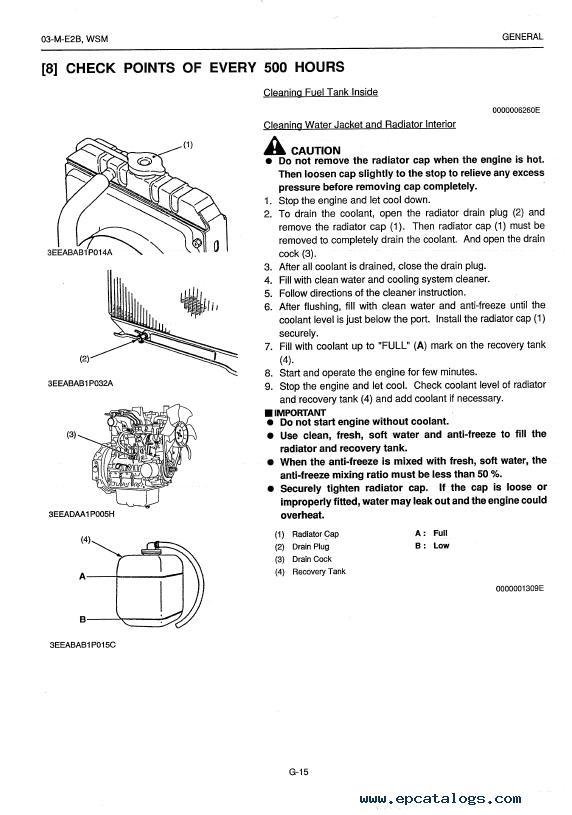 Surprising Kubota Av1600 Manual Wiring Cloud Hisonuggs Outletorg