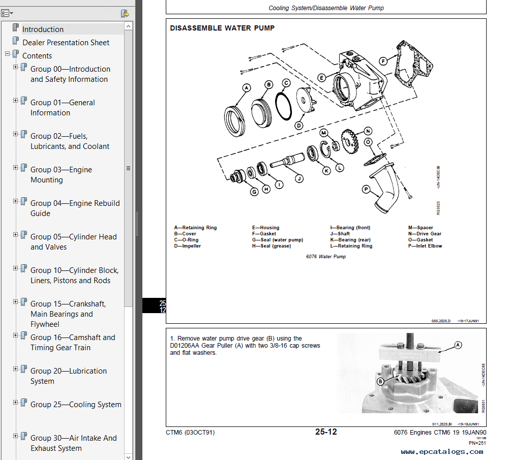 repair manual John Deere 6076 Diesel Engine Component Technical Manual CTM6  - 2