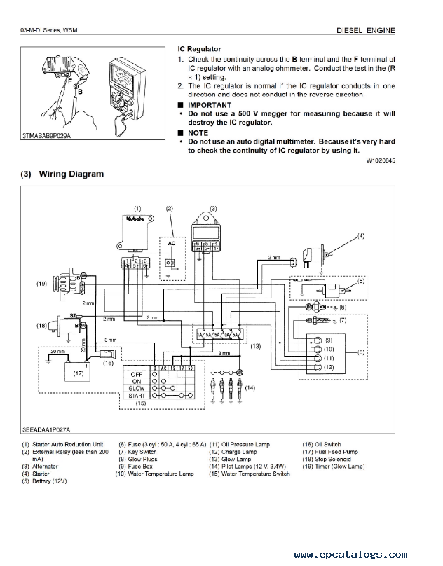 kubota 03 m di series diesel engine workshop manual pdf kubota engine parts diagram cylinders 3 kubota engine problems kubota wiring diagram pdf at edmiracle.co