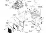 jlg skytrak telehandlers 8042 10042 10054 ansi service manual enlarge repair manual jlg skytrak telehandlers 8042 10042 10054 ansi service manual