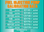 repair manual Komatsu Fuel Injection Pump Calibration Data - 1